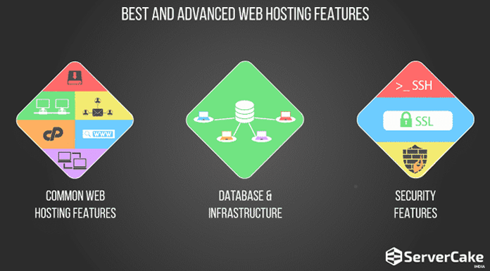 Best Web Hosting Features
