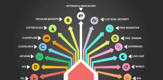 ServerCake web hosting