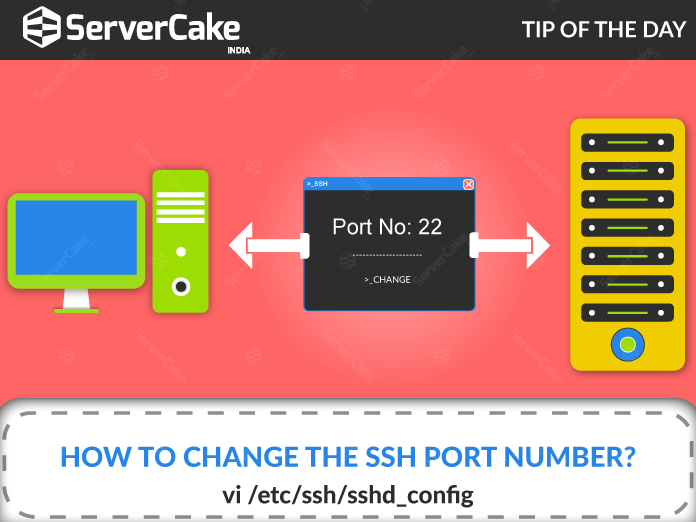 Change SSH port Number