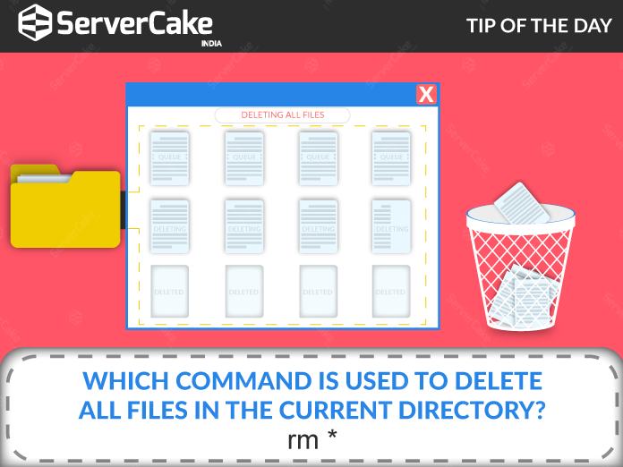 Which Command is used to Delete All Files in the Current Directory