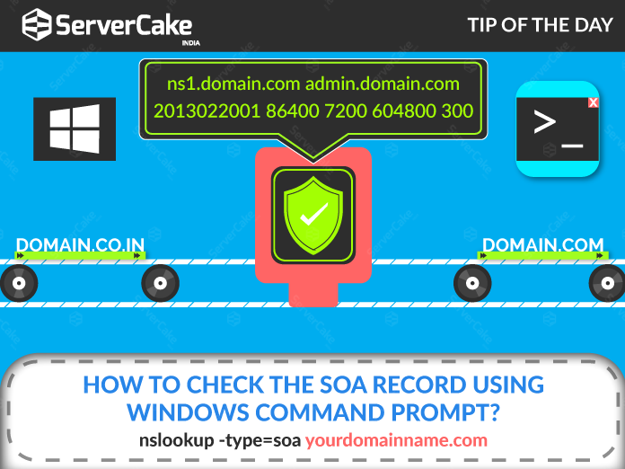 how to start mysql server in windows using command prompt
