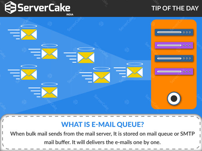 What is Email queue on mail server | ServerCake India