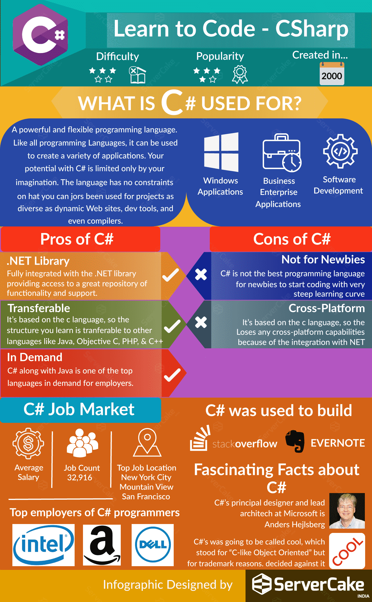 Learning C# after C++ - Stack Overflow