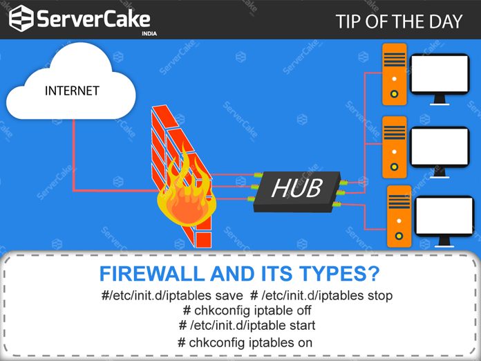 Firewall And Its Types Servercake India