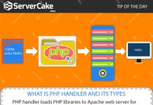 PHP-Handler