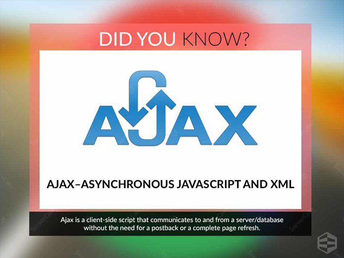 asynchronous javascript and xml ajax Ajax, an acronym for asynchronous javascript and xml, is a web development  technique used to create more responsive web applications.