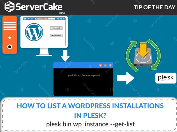 how to add blog list to wordpress