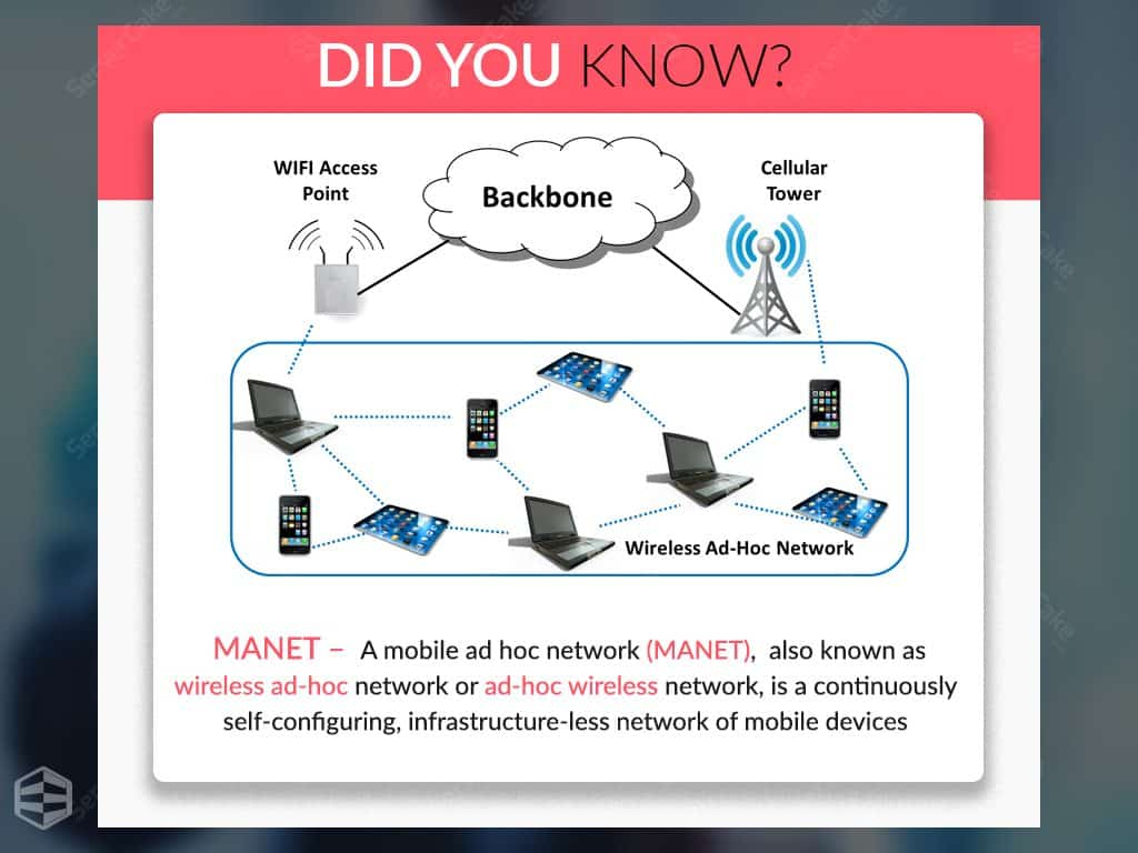 A mobile ad hoc network (MANET), is a wireless ad hoc network. In MANET  network, the mobile devices are connected wirelessly.