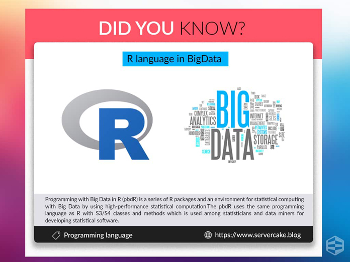 R language in BigData - ServerCake India