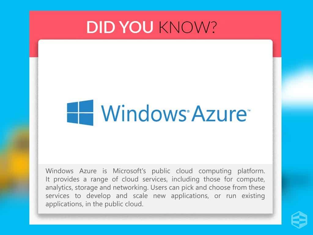 Microsoft azure cloud computing platform services - Microsoft Azure Windows Azure Is A Cloud Computing Service Developed By Microsoft It Is Used For Building Testing Deploying And Managing Applications