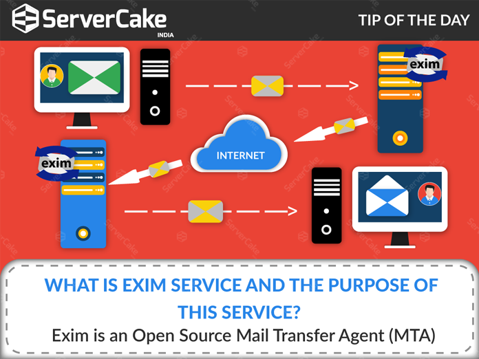 What is Exim Service and the purpose of this Service