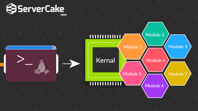 List the loaded modules of kernel