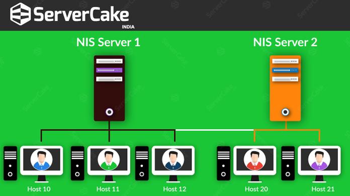 NIS server