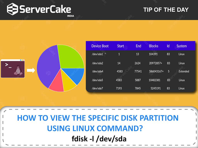 View specified disk partition