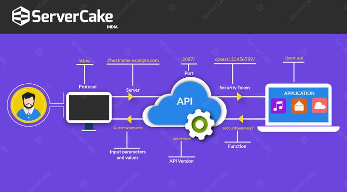 WHM API calls