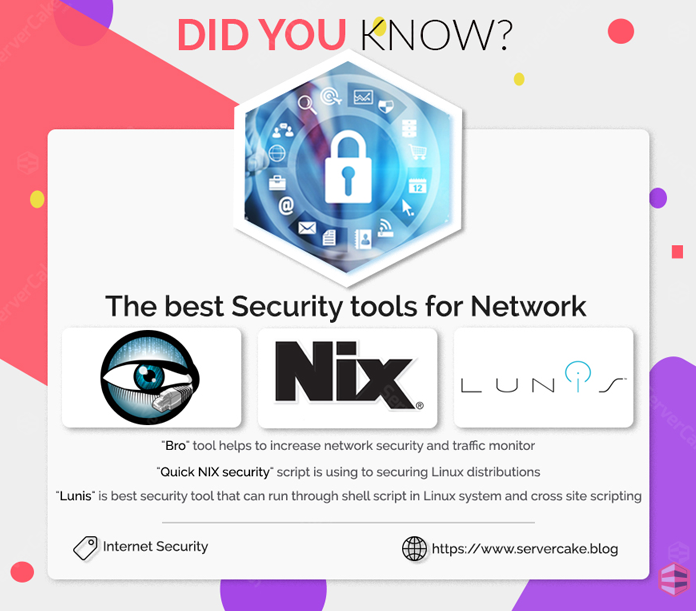 The best Security tools for Network - ServerCake India
