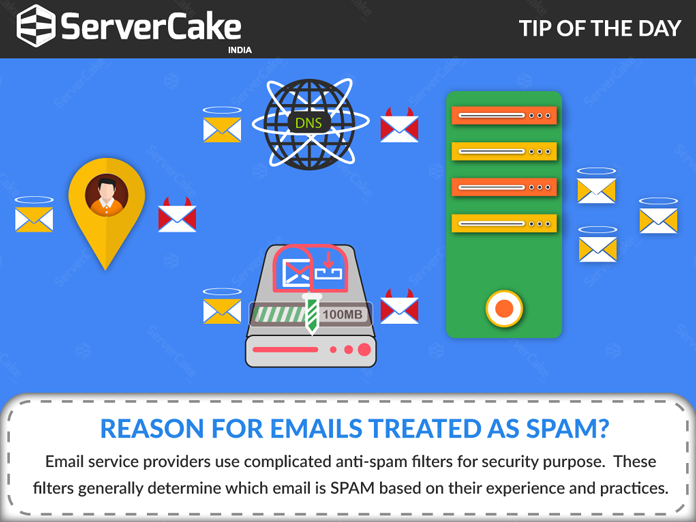Reason for Emails treated as SPAM