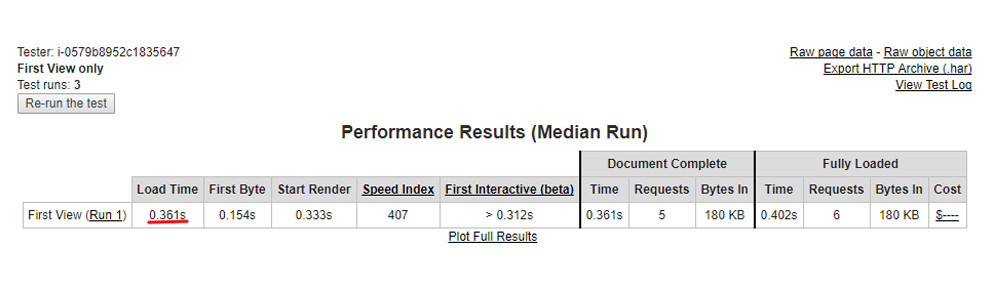 Webpage test result