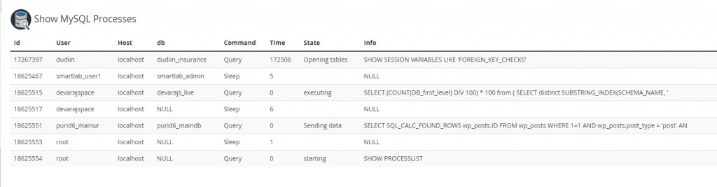 List of MySQL queries
